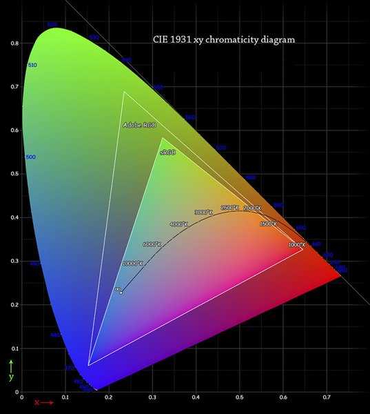 Цветовые профили для чернил InkTec, OCP, DCTec